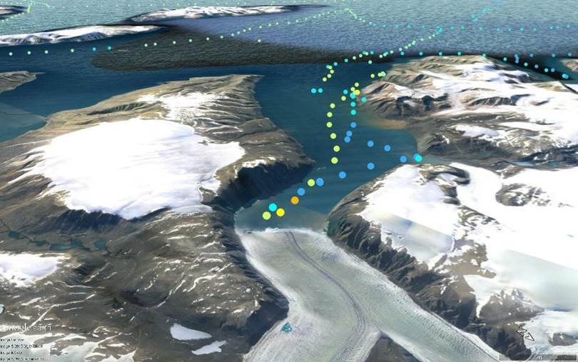Greenland Transect Map
